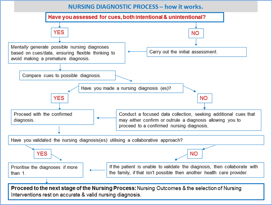 objectives of the case study in nursing •objectives •what is nursing  •case study •inferences/assumptions & implications of nurse case managers & ethical dilemmas  nursing case management.