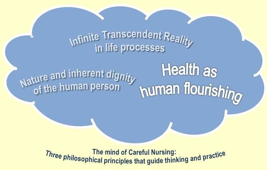 Health as Human Flourishing - Careful Nursing